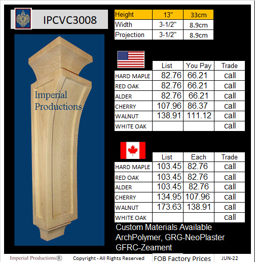 Pricing for IPCVC3008